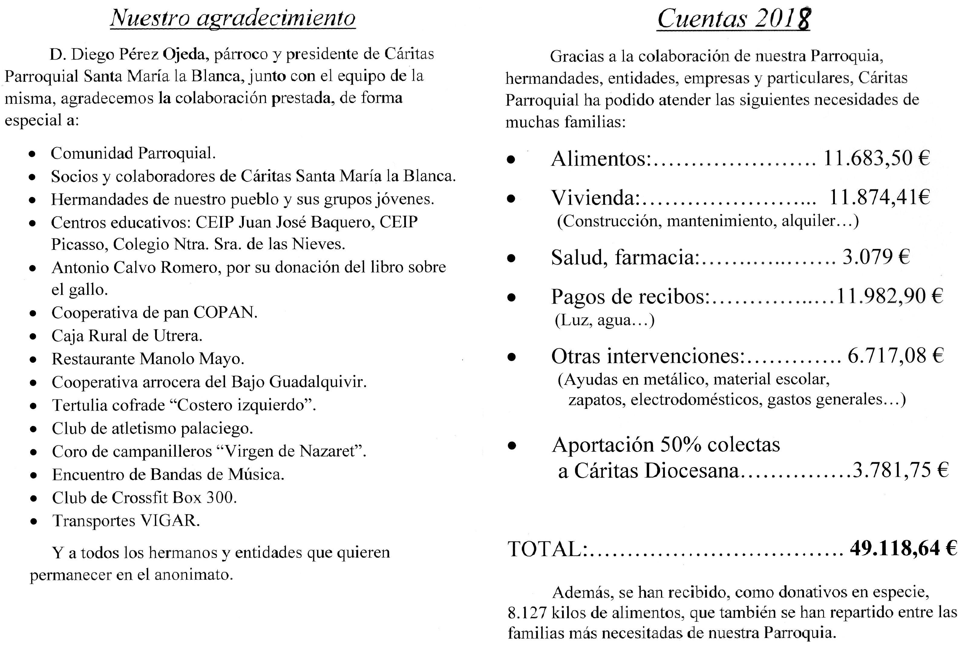 Cuentas Cáritas